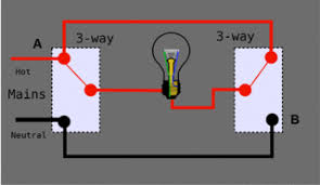 images of 3 way wiring diagram carter wire diagram images original file 1 254 × 730 pixels file size 154 kb mime original file 1 254 215 730 pixels file size 154 kb mime type