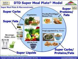 Diabetes Sample Menus Super Meal Planning Diet To Reverse Type 2 Diabetes