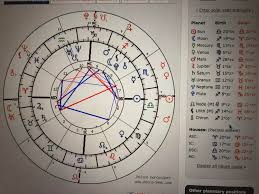 Saturn Return Birth Chart Its Been A Very Rough Year What Does My Saturn Return
