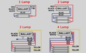 fluorescent light wiring diagram for 4 wiring diagram expert fluorescent light wiring diagram for ballast wiring diagram sample fluorescent bulbs t8 ballast wiring diagram wiring