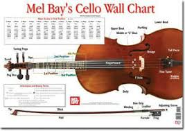 Details About Cello Wall Chart By Martin Norgaard Music Learning Materials Shipped Fast