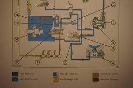 wiring diagram for a 3910 ford tractor the wiring diagram new holland tractor wiring diagram nilza wiring diagram
