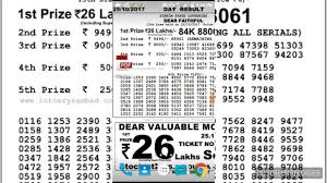 Ticket Chart Result Sikkim State Lottery Results Download Day Result Evening Result 04 00 08 00 Pm