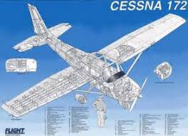 similiar cessna wing diagram measurements keywords cessna 172 wing diagram on gas control valve wiring diagram