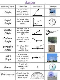 Lines Angles And Segments Oh My Geometry Vocab Anchor Chart And Flash Cards