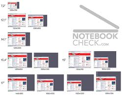 Tablet Screen Size Comparison Chart Dpi Fineness Of Displays Notebookcheck Net Tech