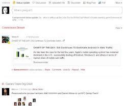 Jive Org Chart Jive Review Rating Pcmag Com
