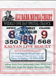 Varta Shakti Paper Weekly Chart Manoranjan Kalyan And Main