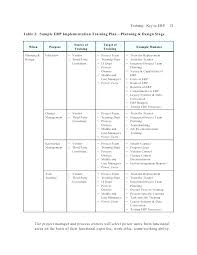 Software Implementation Plan Template Excel Software Implementation Plan Template Excel New Download By Sap