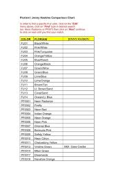 Floriani Jenny Haskins Comparison Chart Rnk Distributing