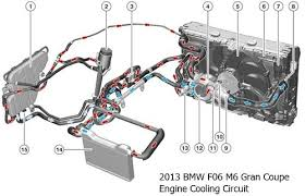 bmw i wiring diagram bmw image wiring diagram 2013 bmw f06 m6 gran coupe engine cooling circuit on bmw i3 wiring diagram