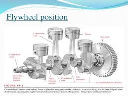 flywheel in automobile 4