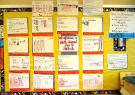 office bulletin board ideas yellow. Guidance Office Bulletin Board Ideas Download By Tablet Desktop Original Size Appealing Beautiful School . Yellow N
