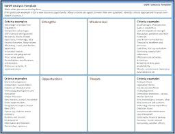 Competitor Analysis Template Xls Swot Template Excel Free Collection Swot Template Excel Free