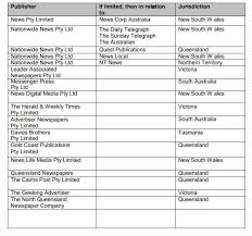 Newspaper Advertising Contract Template Terms Conditions News Corp Australia