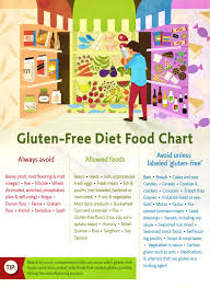 Gluten Wheat The Root Of Health My Story