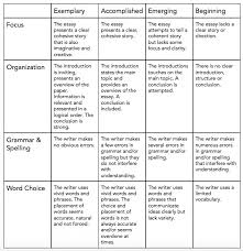 turning matrix rubrics into feedback rubrics  let s first take a look at a matrix rubric