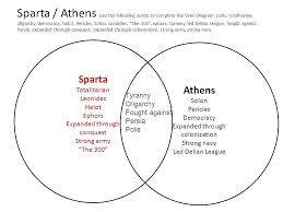 Athens And Sparta Venn Diagram 29 Persian Clipart Athens Sparta Free Clip Art Stock Illustrations