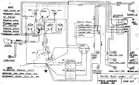 hurrican boats wireing diagram wiring diagram host hurrican boats wireing diagram wiring diagram load hurrican boats wireing diagram