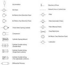 similiar pneumatic schematic symbols chart keywords coil on pneumatic valve schematic symbol wiring diagram website