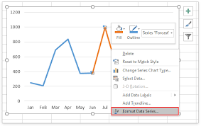 How To Make A Forecast Chart In Excel How To Add Dotted Forecast Line In An Excel Line Chart
