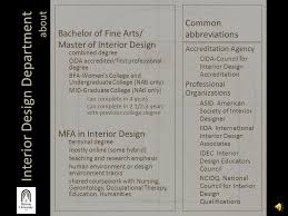cida accredited interior design schools. Interesting Design Interior Design Department For Cida Accredited Schools R