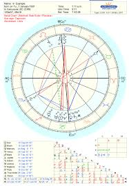 Sidereal Natal Chart Calculator Birthchart Tumblr