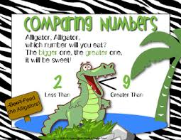 3 Ns 2 Ordering And Comparing Numbers To 10 000 Lessons