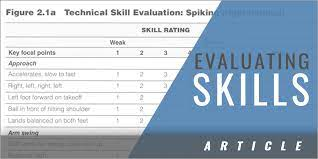 In this article, we provide sample answers for assessing soft skills that are essential for each and every role. Evaluating Technical And Tactical Skills Article Coaches Insider