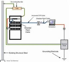 similiar cat 6 wiring diagram visio keywords cat 6 wiring diagram visio cat circuit diagrams