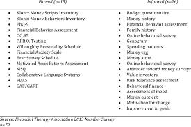 Formal Assessment Inspiration Formal Informal Assessments Download Table