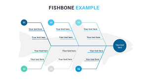 Fishbone Diagram Powerpoint Template Free Ppt Presentation Theme