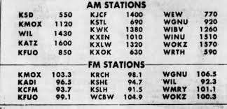 Kstl Charts Radio Stations In 1969 In 2019 St Louis Mo St Louis Texts