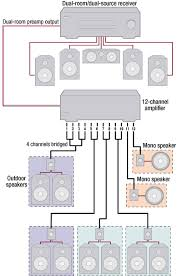 wiring diagram for home speaker system images on tv sound system home audio