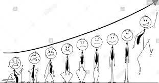 Cartoon Of Group Of Businessmen Under Growing Financial