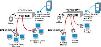 cat balun wiring diagram cat image wiring diagram cat 5 wiring diagram video cat wiring diagrams online on cat5 balun wiring diagram