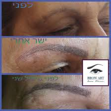 мануальные технологии в перманентном макияже