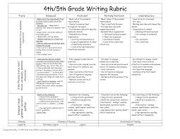 Resume Grading Rubric Previously Admissions In Often How To Write An Essay Is A Rubric 21