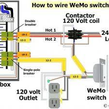wiring diagram ethernet wall jack new how to wire a cat6 rj45 ethernet wall jack connection wiring diagram ethernet wall jack new how to wire a cat6 rj45 ethernet jack handymanhowto best