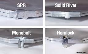 diy rivet blind rivet hammer rivets home depot how to put eyelets in fabric how