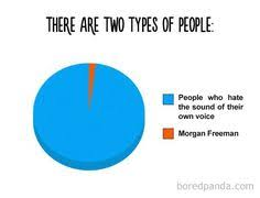 funny pie charts about school bored panda school humor pinterest bored panda pie charts and