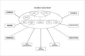 Generator Free Genogram Online Family Maker Danafisher Co