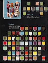 Valid Duncan Ceramic Glazes Color Chart 2019