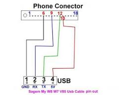 otg cable pin diagram otg image wiring diagram 4 wire usb diagram wiring diagram schematics baudetails info on otg cable pin diagram