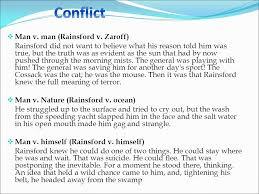 Rainsford Zaroff Venn Diagram Rainsford Definition Rytir