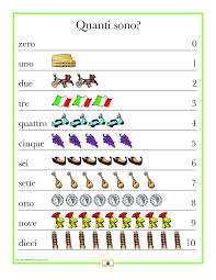 Italian Numbers 1-10 Poster | Learning italian and Worksheets