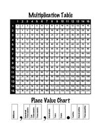 Math Binder Multiplication Chart And Place Value