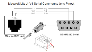 mjlj v4 operation guide autosport labs mjlj v4 serial comm pinout png
