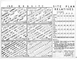 Nycha Org Chart History Density