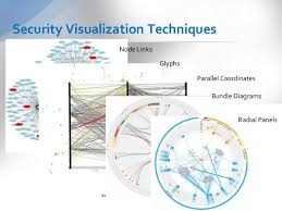 internet of things and security challenges Internet Of Things Diagrams a a economides; 56 internet of things diagrams